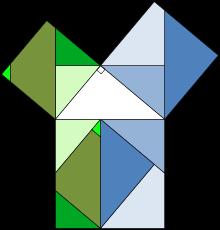 Math Monday: Me and Pythagoras